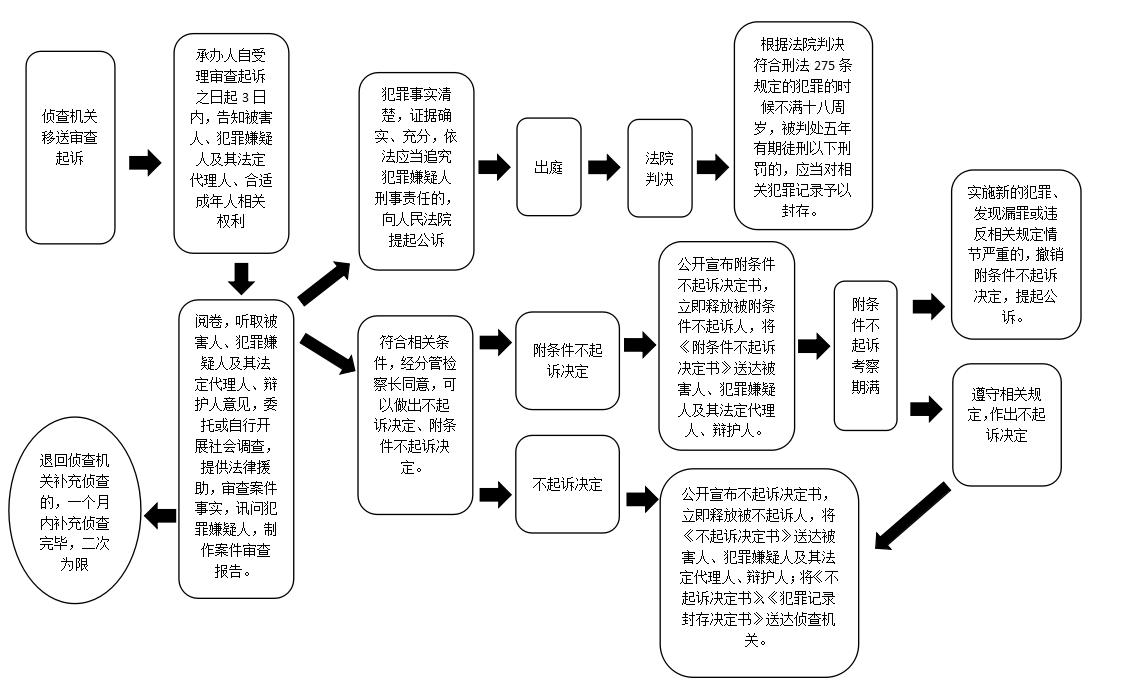 电路 电路图 电子 设计 素材 原理图 1122_699